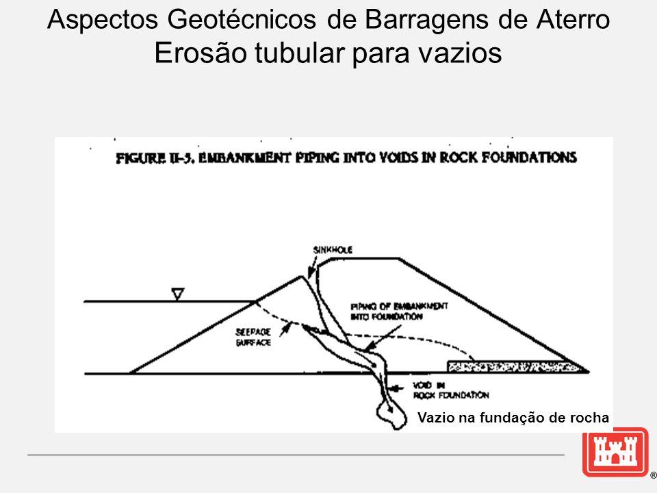 Aspectos Geotécnicos de Barragens de Aterro Erosão tubular para vazios