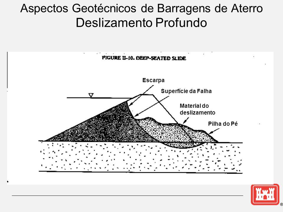 Aspectos Geotécnicos de Barragens de Aterro Deslizamento Profundo