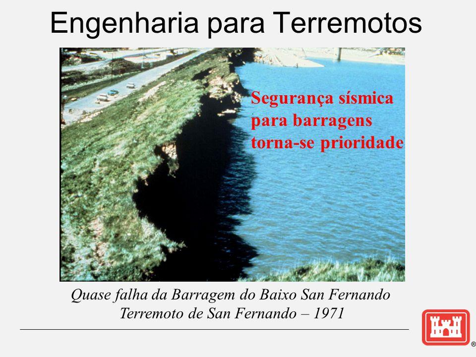 Engenharia para Terremotos