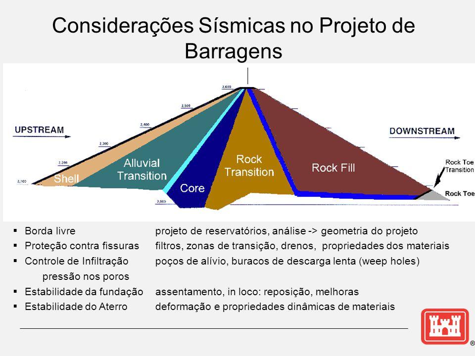 Considerações Sísmicas no Projeto de Barragens