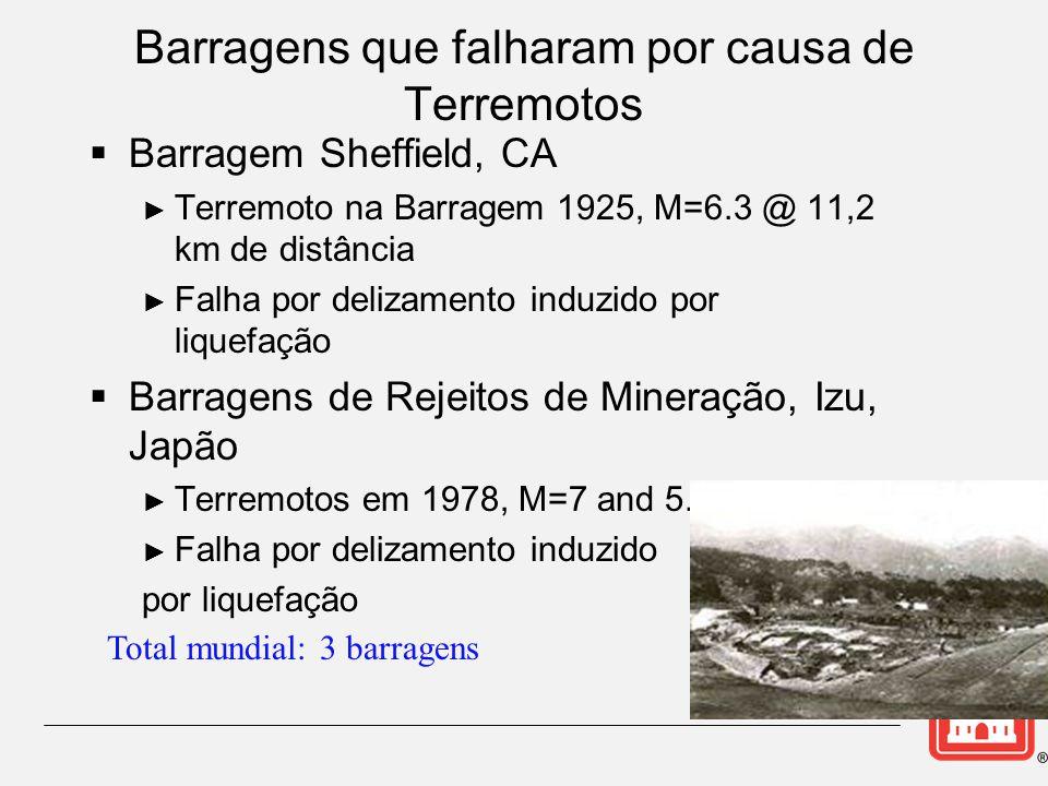 Barragens que falharam por causa de Terremotos