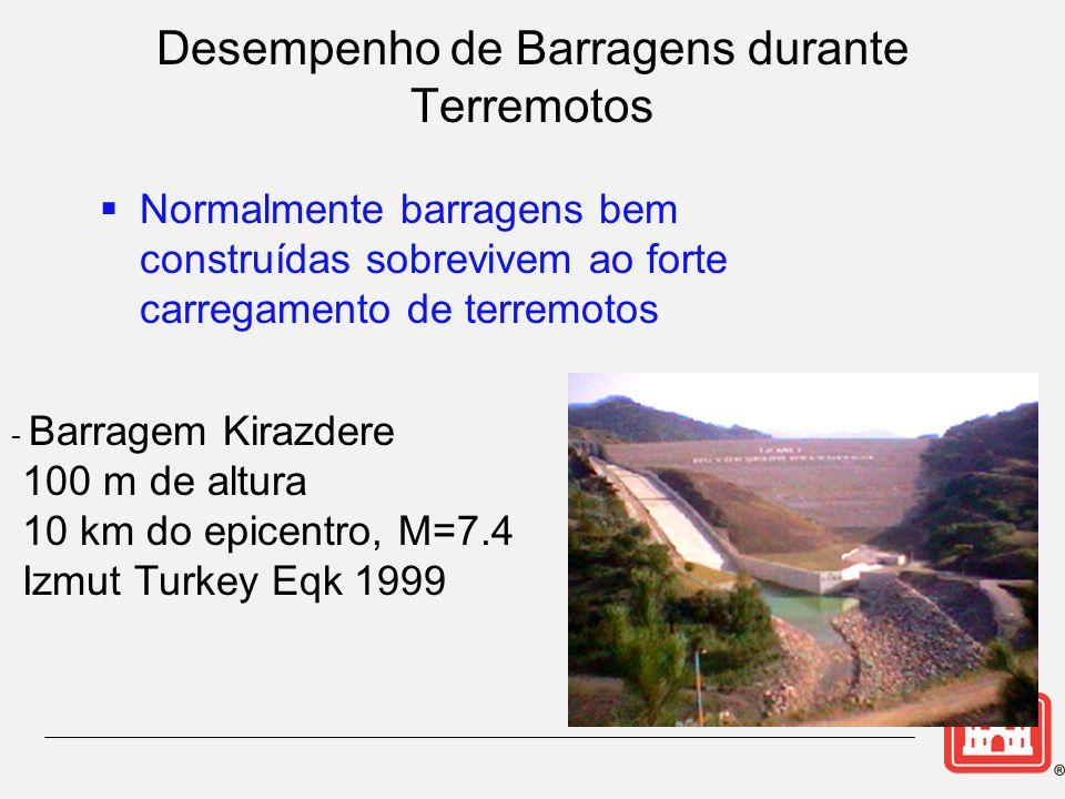 Desempenho de Barragens durante Terremotos