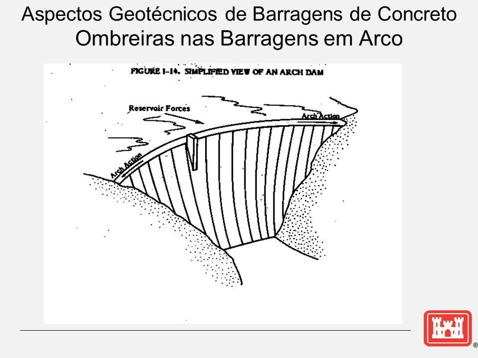 Aspectos Geotécnicos de Barragens de Concreto Ombreiras nas Barragens em Arco