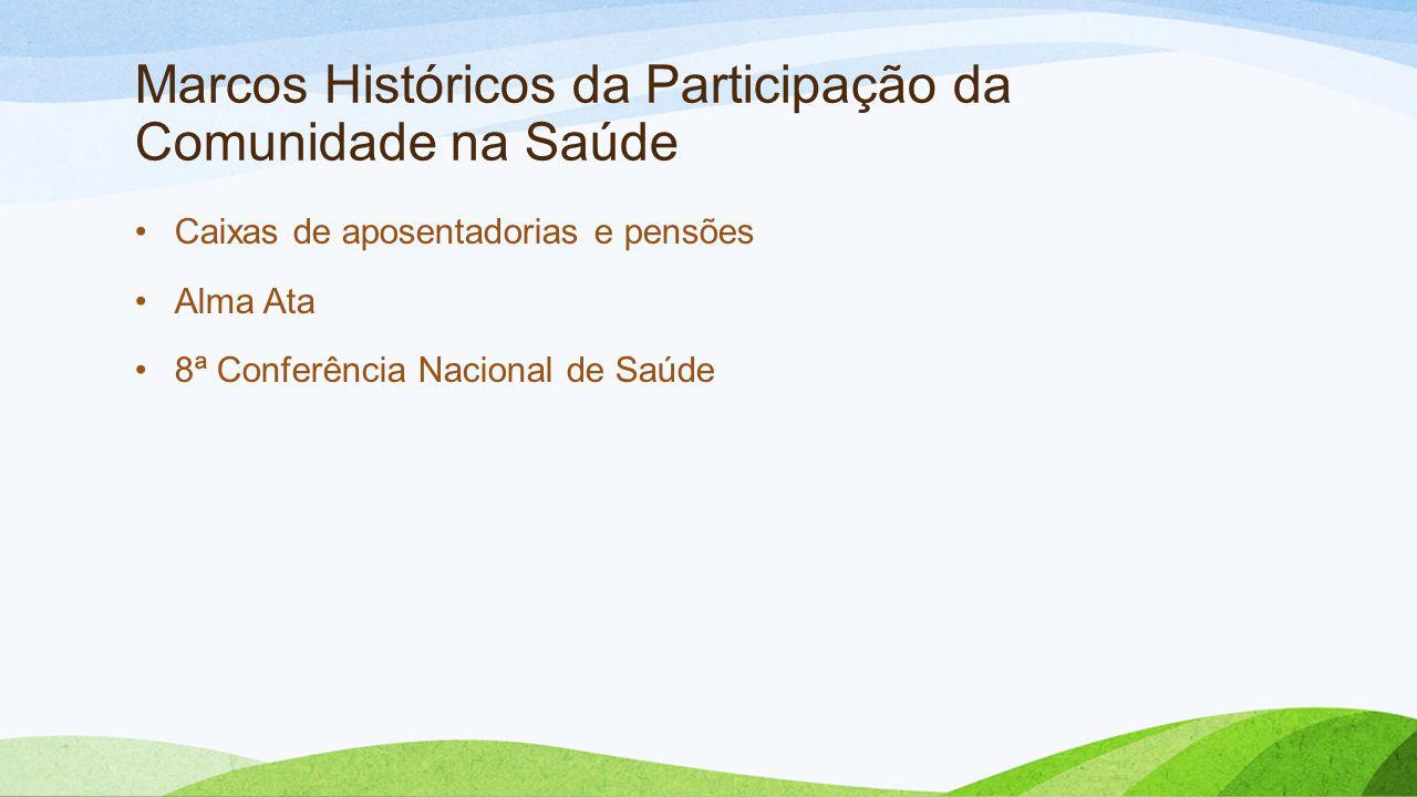 Marcos Históricos da Participação da Comunidade na Saúde