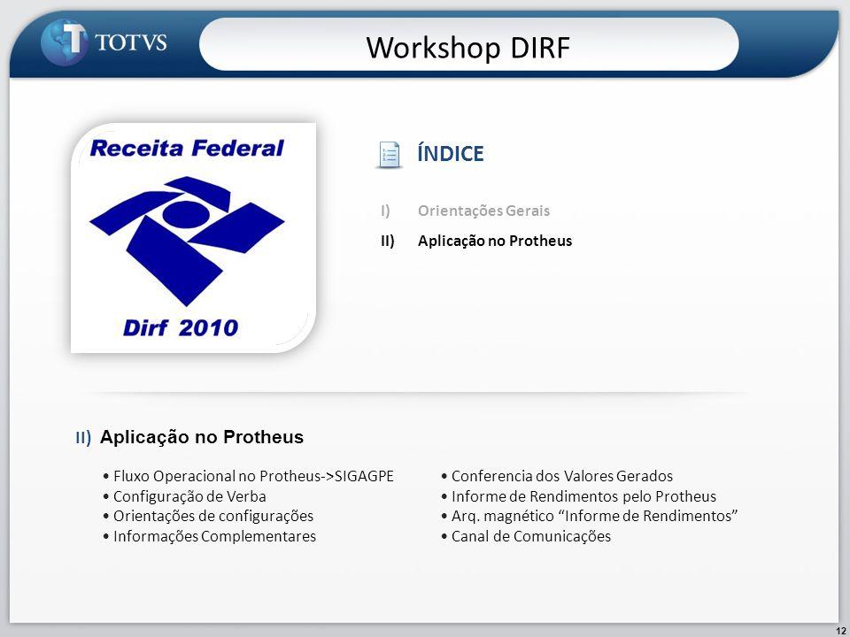 Workshop DIRF ÍNDICE II) Aplicação no Protheus Orientações Gerais