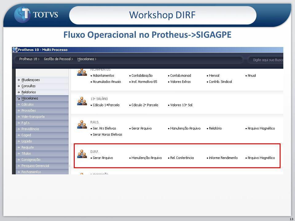 Fluxo Operacional no Protheus->SIGAGPE