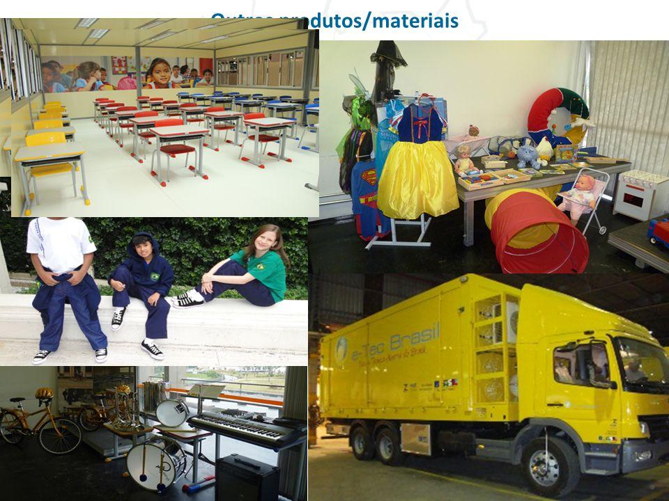 Outros produtos/materiais