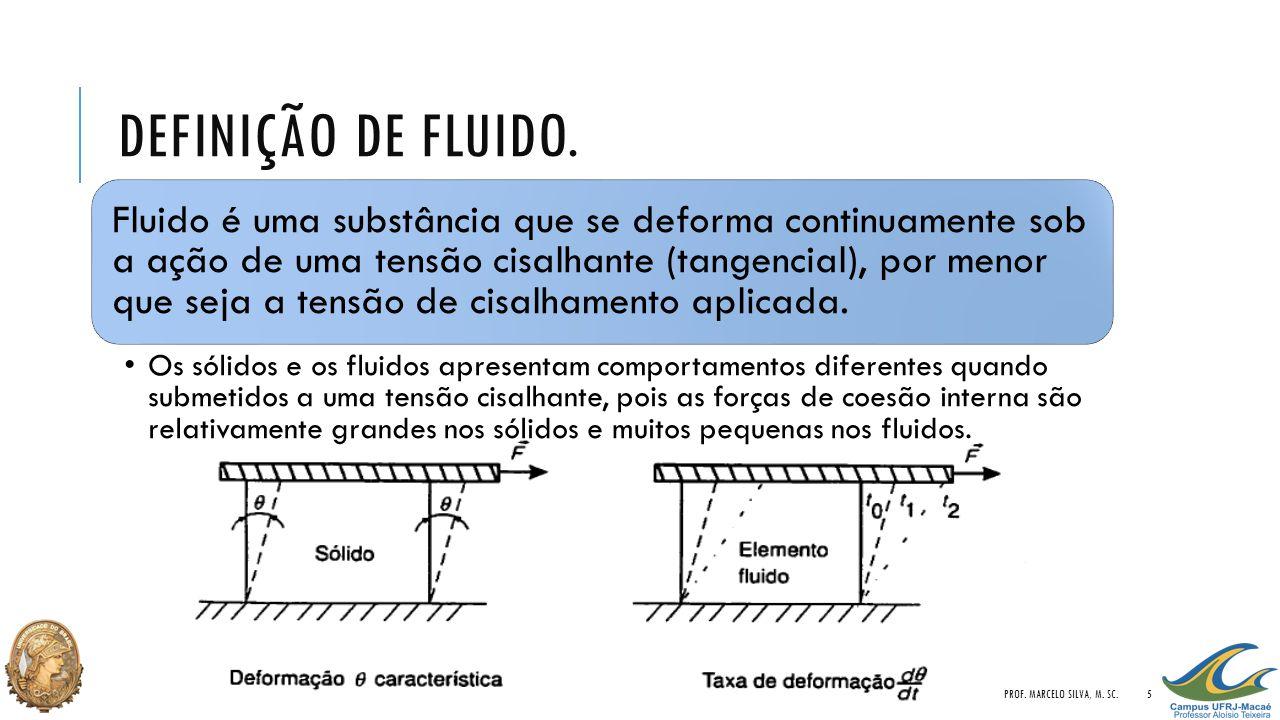 Definição de Fluido. Prof. Marcelo Silva, M. Sc.