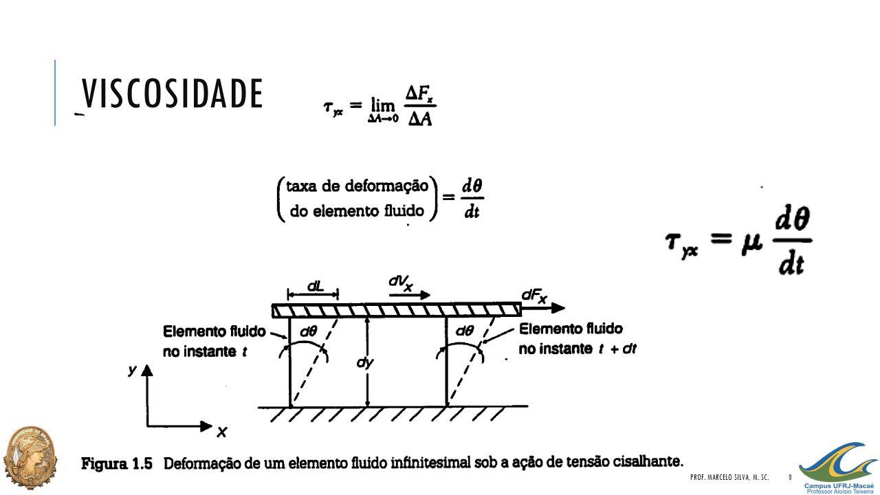 Viscosidade Prof. Marcelo Silva, M. Sc.