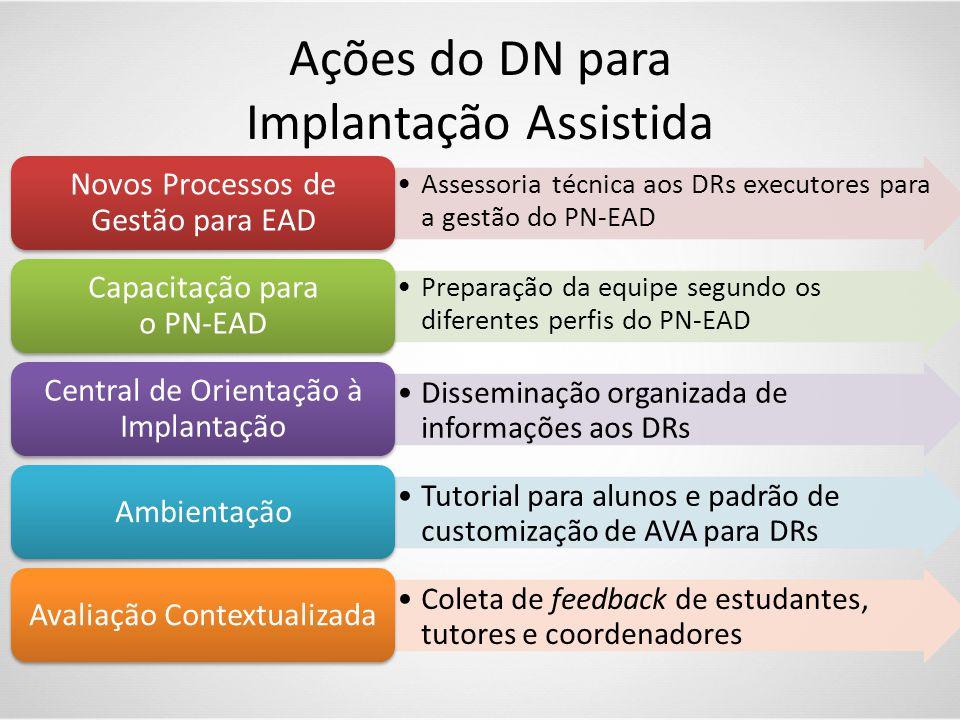 Ações do DN para Implantação Assistida
