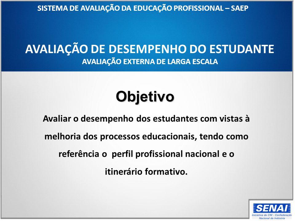 Objetivo AVALIAÇÃO DE DESEMPENHO DO ESTUDANTE
