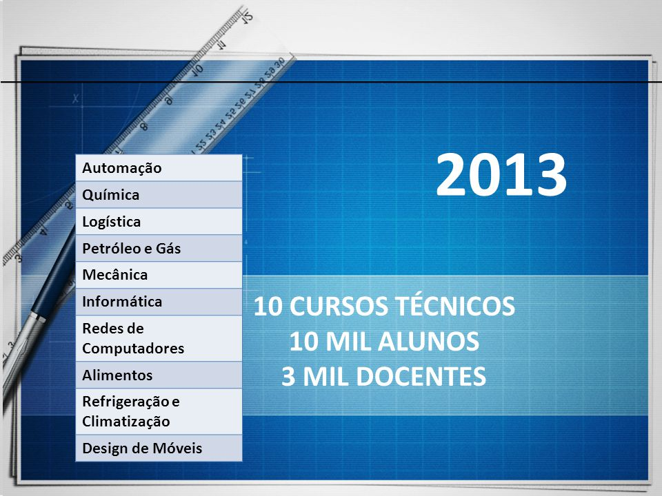 2013 10 CURSOS TÉCNICOS 10 MIL ALUNOS 3 MIL DOCENTES Automação Química