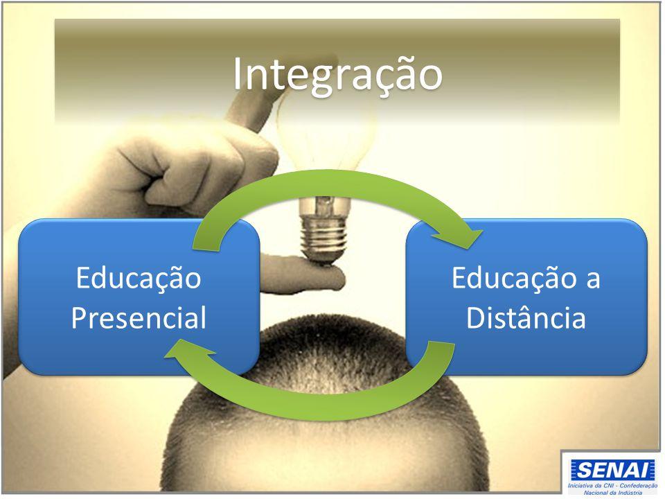 Integração Educação Presencial Educação a Distância