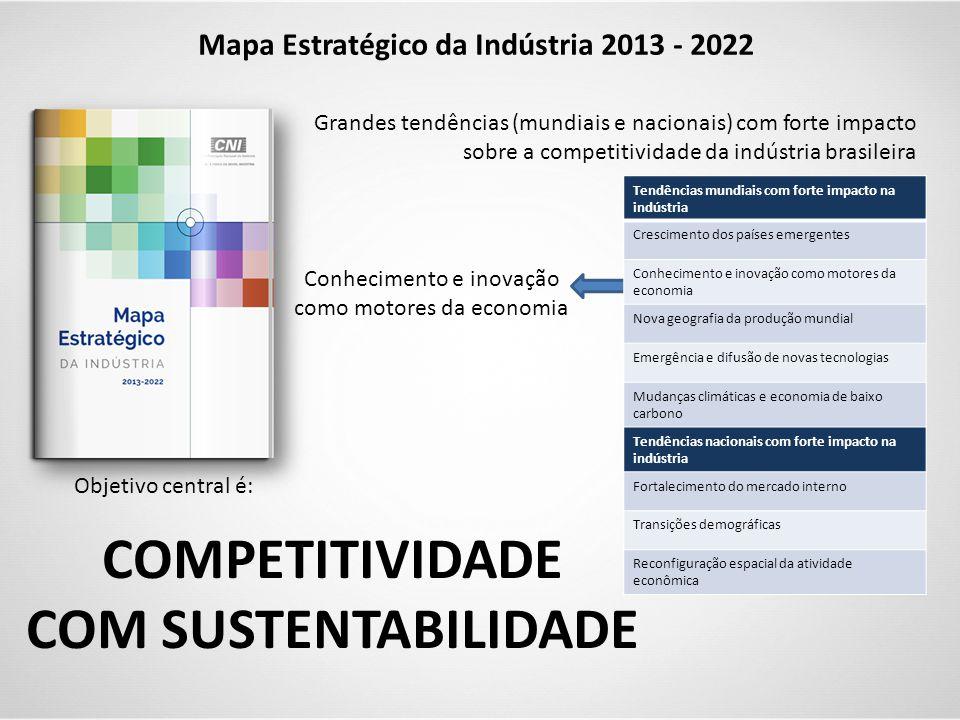 Mapa Estratégico da Indústria 2013 - 2022