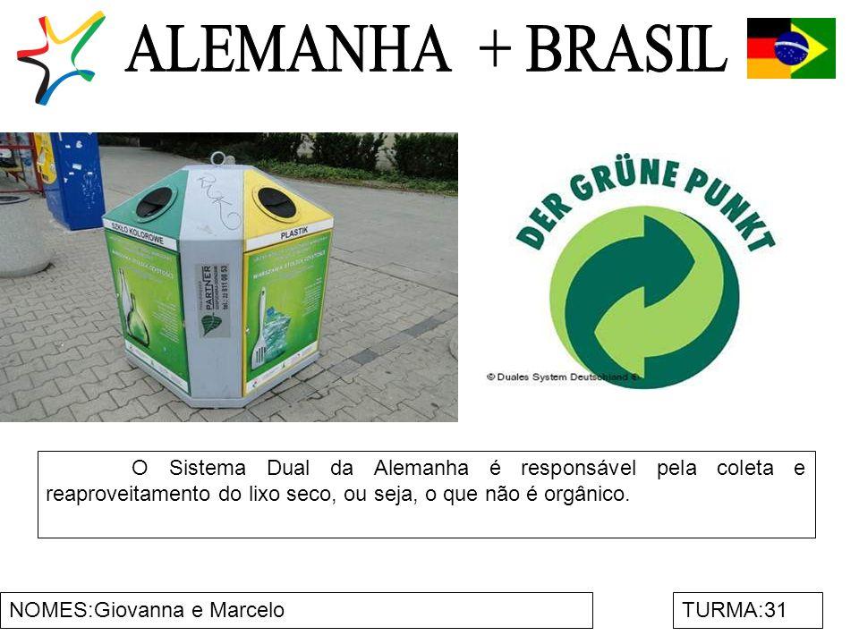 ALEMANHA + BRASIL O Sistema Dual da Alemanha é responsável pela coleta e reaproveitamento do lixo seco, ou seja, o que não é orgânico.