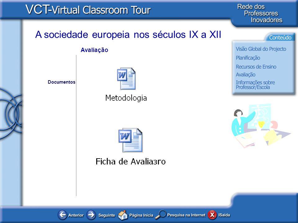 Avaliação Documentos. Adicione a este slide todo o material de avaliação que criou para o projecto.