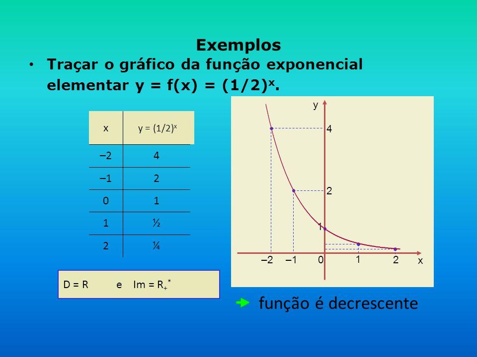 Exemplos Traçar o gráfico da função exponencial elementar y = f(x) = (1/2)x. y. x. y = (1/2)x. 4.