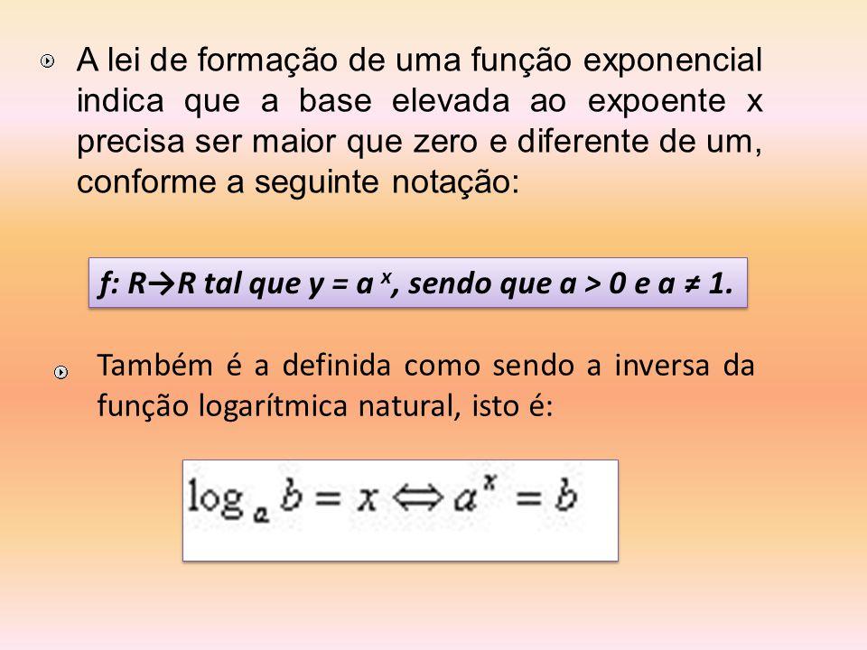 f: R→R tal que y = a x, sendo que a > 0 e a ≠ 1.