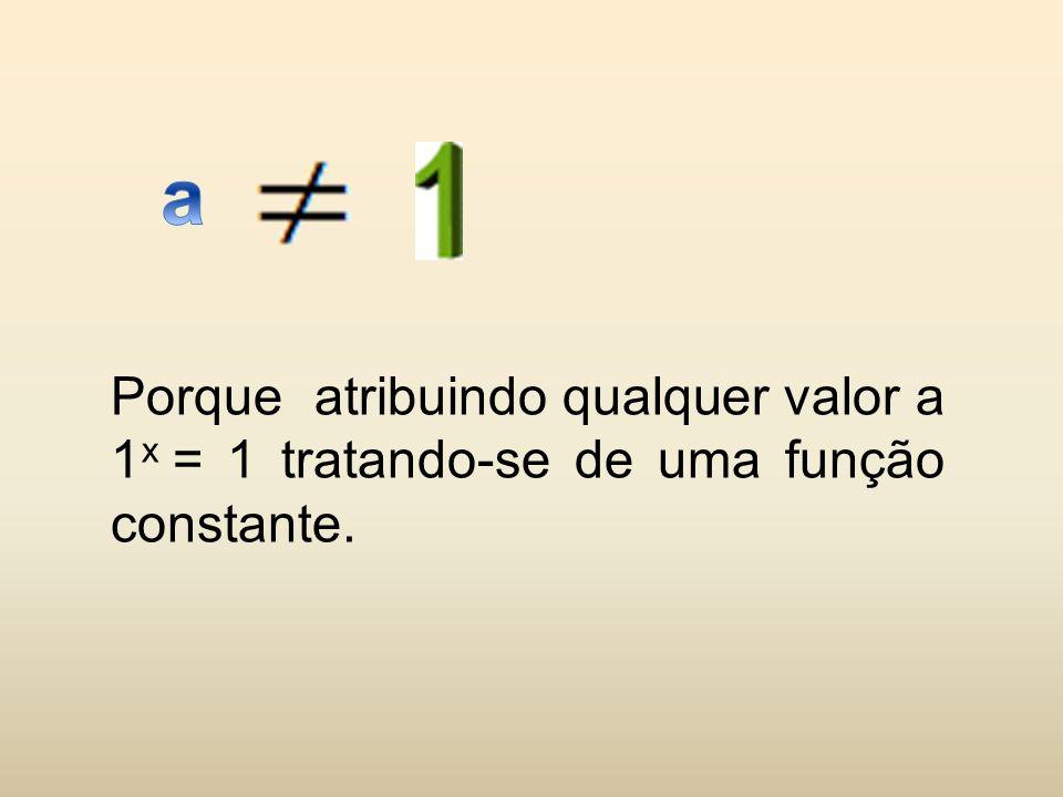 a Porque atribuindo qualquer valor a 1x = 1 tratando-se de uma função constante.
