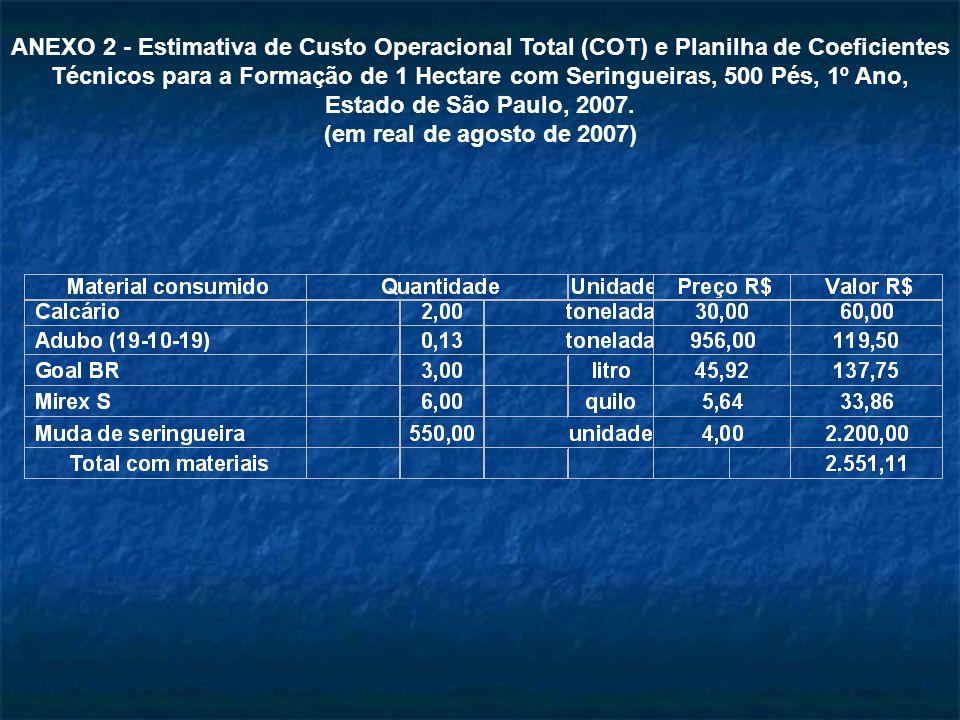 ANEXO 2 - Estimativa de Custo Operacional Total (COT) e Planilha de Coeficientes Técnicos para a Formação de 1 Hectare com Seringueiras, 500 Pés, 1º Ano, Estado de São Paulo, 2007.