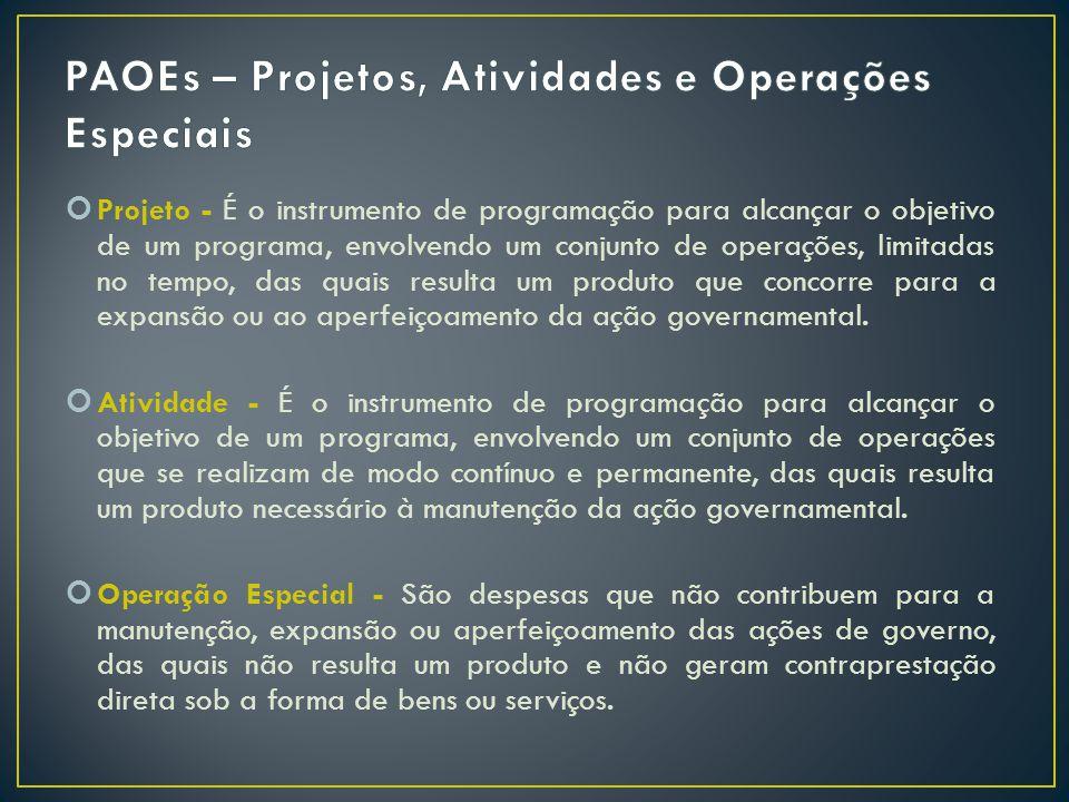 PAOEs – Projetos, Atividades e Operações Especiais