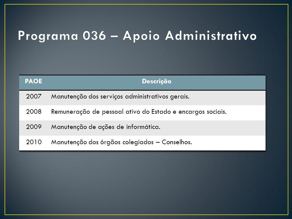 Programa 036 – Apoio Administrativo