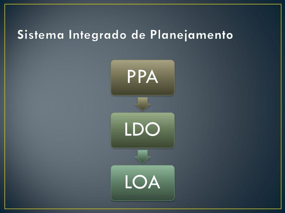 Sistema Integrado de Planejamento