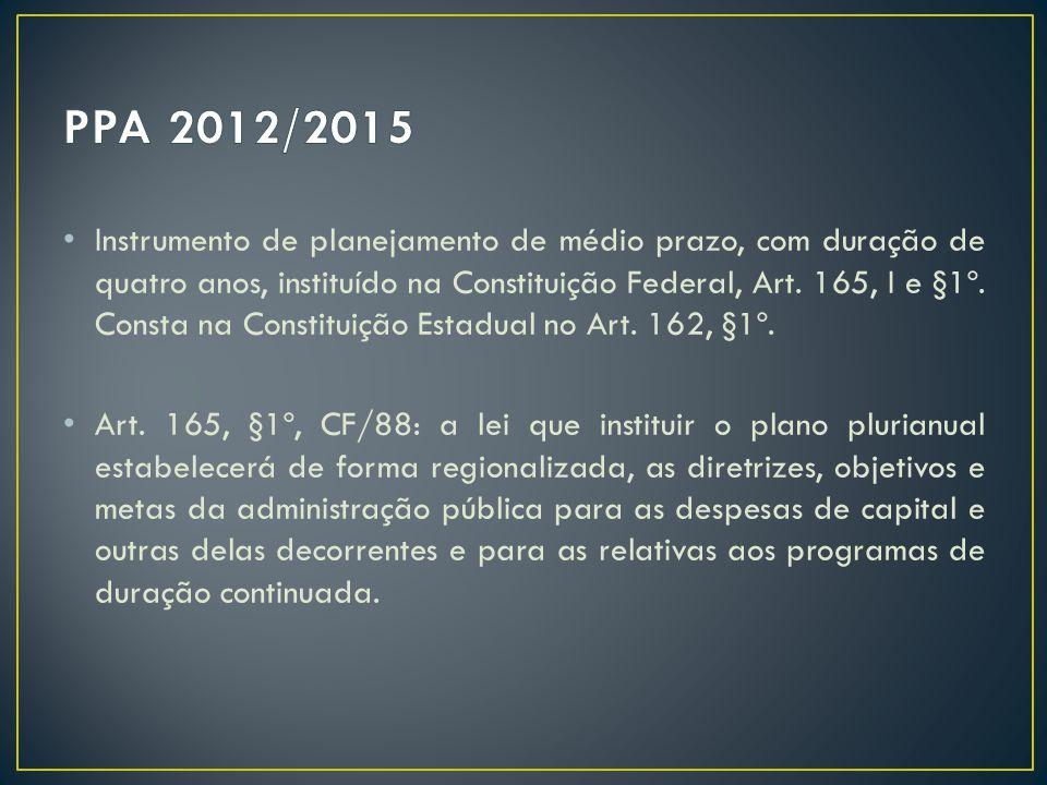 PPA 2012/2015