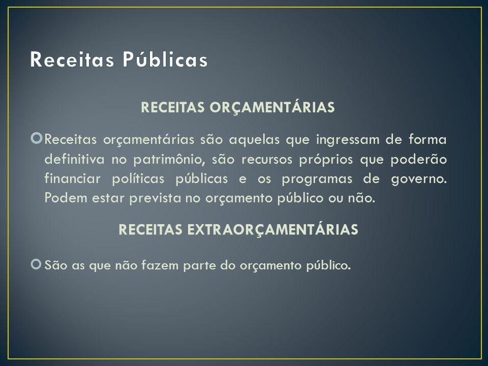 RECEITAS ORÇAMENTÁRIAS RECEITAS EXTRAORÇAMENTÁRIAS