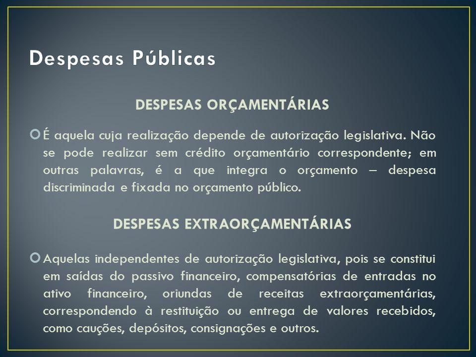 DESPESAS ORÇAMENTÁRIAS DESPESAS EXTRAORÇAMENTÁRIAS