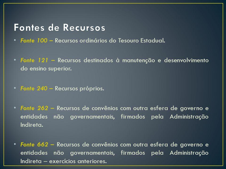 Fontes de Recursos Fonte 100 – Recursos ordinários do Tesouro Estadual.