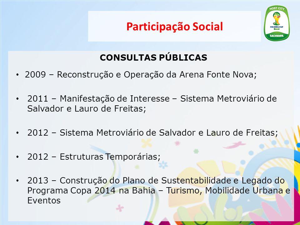 Participação Social CONSULTAS PÚBLICAS