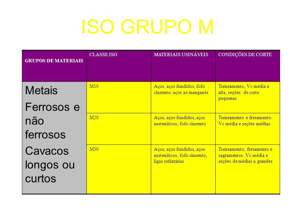ISO GRUPO M Metais Ferrosos e não ferrosos Cavacos longos ou curtos
