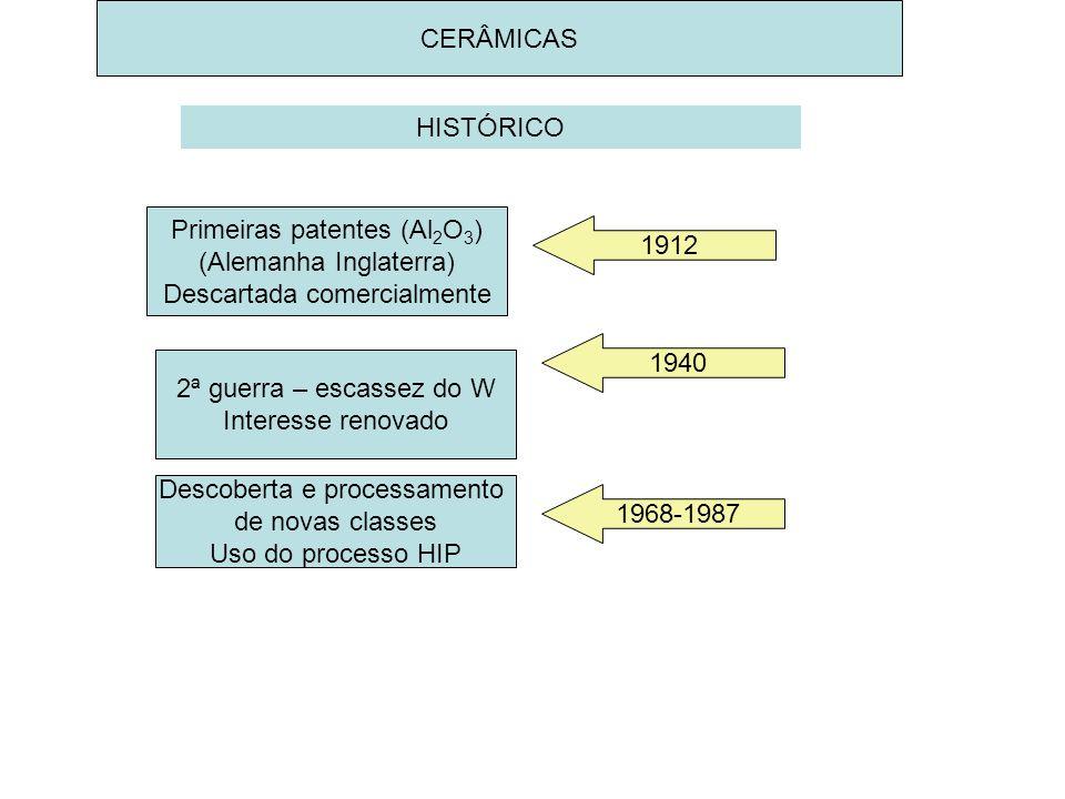 Primeiras patentes (Al2O3) (Alemanha Inglaterra)