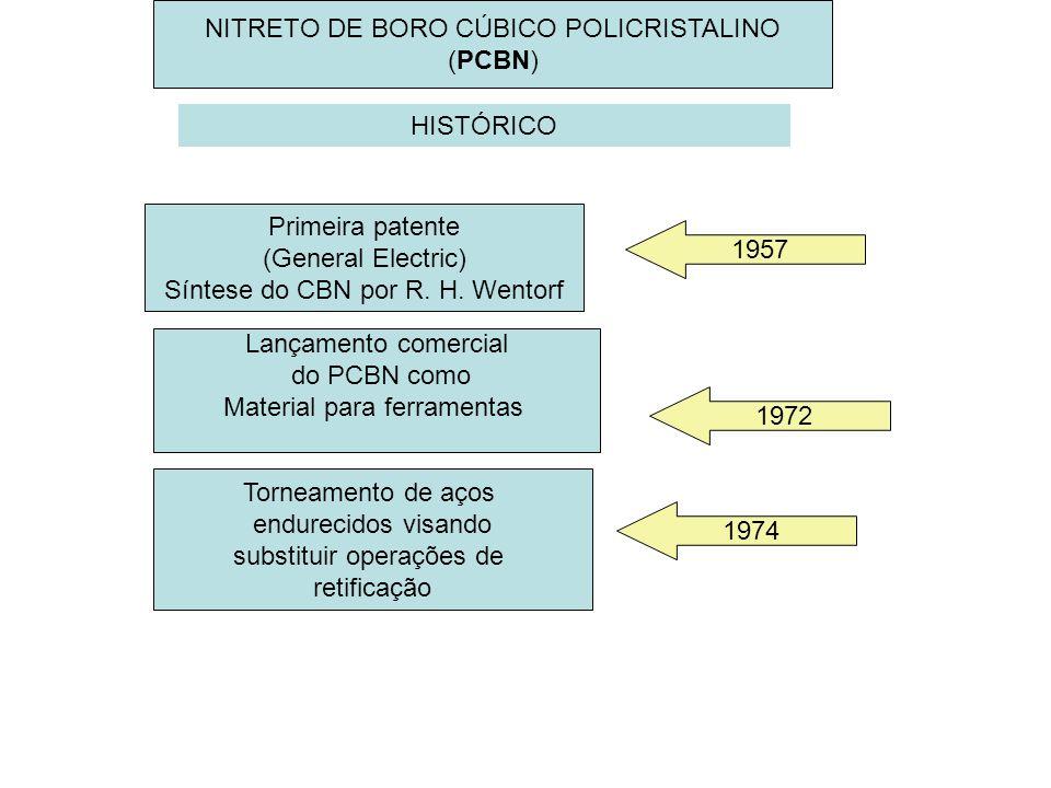 NITRETO DE BORO CÚBICO POLICRISTALINO (PCBN)