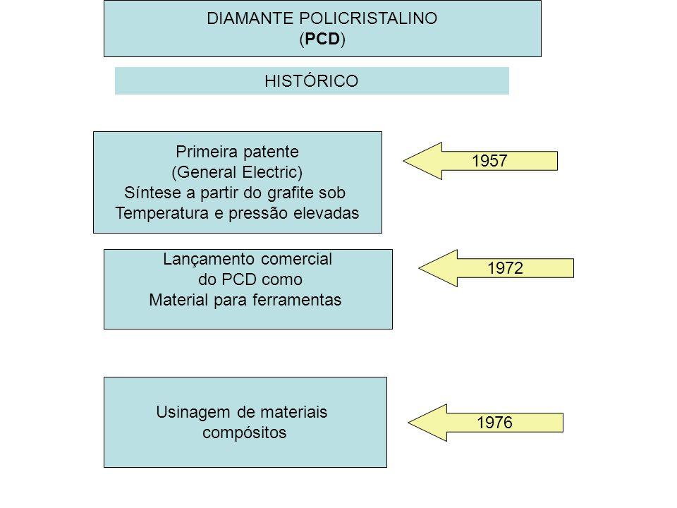 DIAMANTE POLICRISTALINO (PCD)
