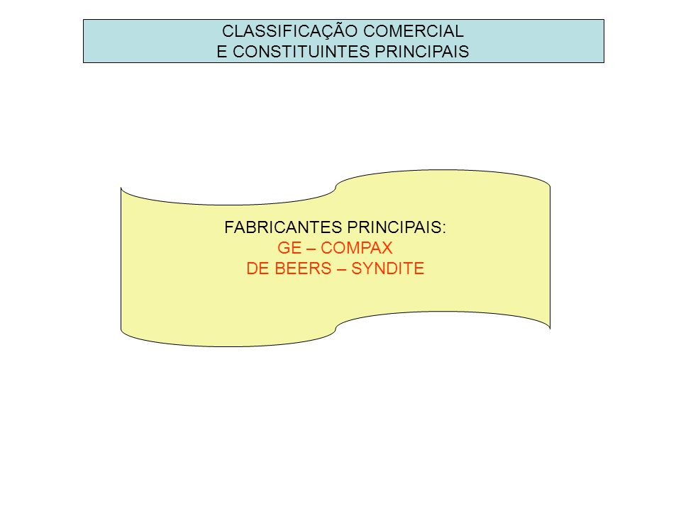 CLASSIFICAÇÃO COMERCIAL E CONSTITUINTES PRINCIPAIS