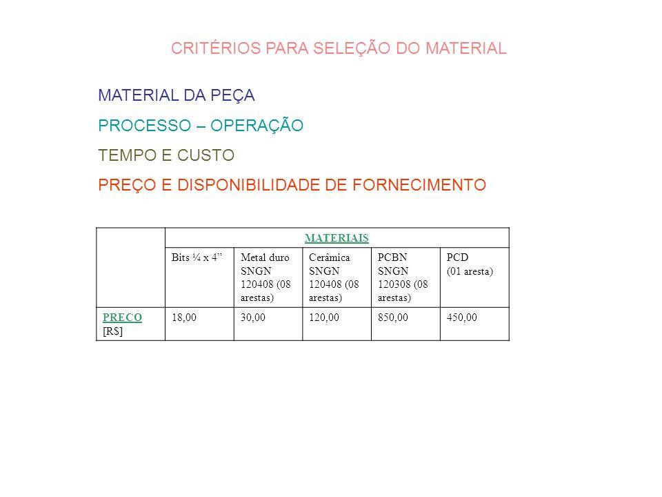 CRITÉRIOS PARA SELEÇÃO DO MATERIAL