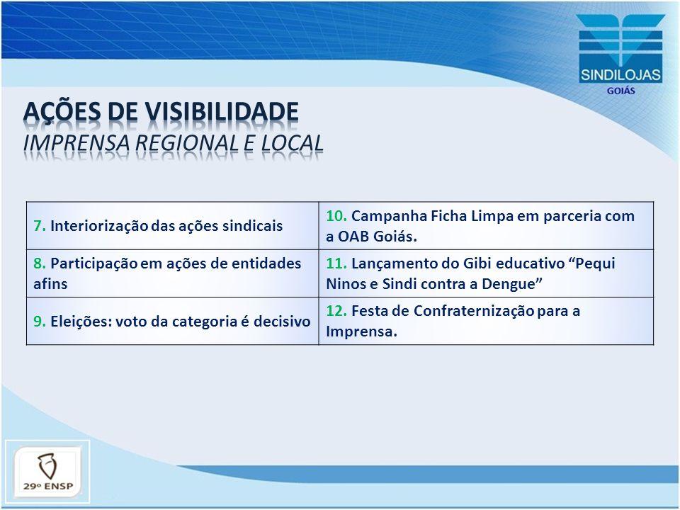Ações de visibilidade Imprensa regional e local