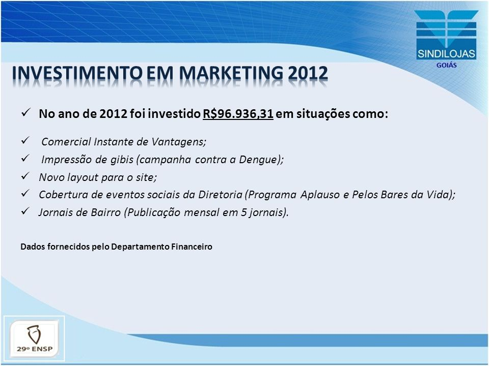 Investimento em Marketing 2012