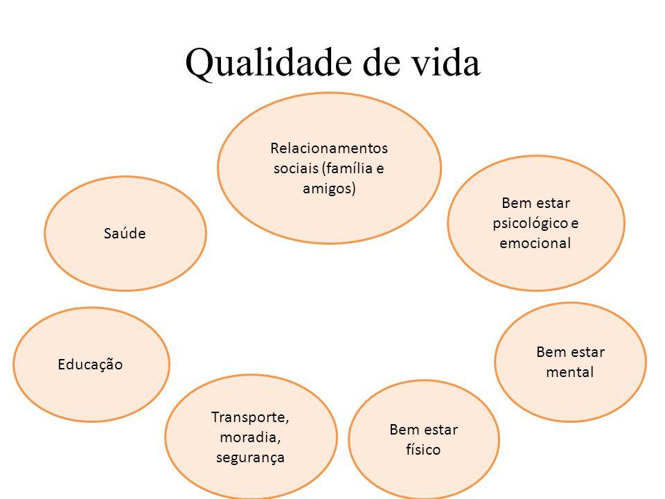Qualidade de vida Relacionamentos sociais (família e amigos)