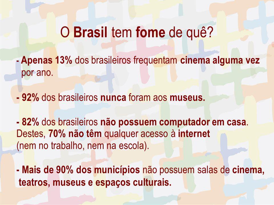 O Brasil tem fome de quê por ano.