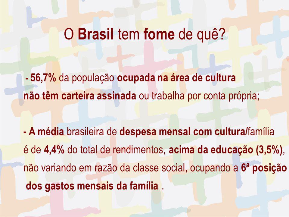 27/04/09 O Brasil tem fome de quê - 56,7% da população ocupada na área de cultura. não têm carteira assinada ou trabalha por conta própria;