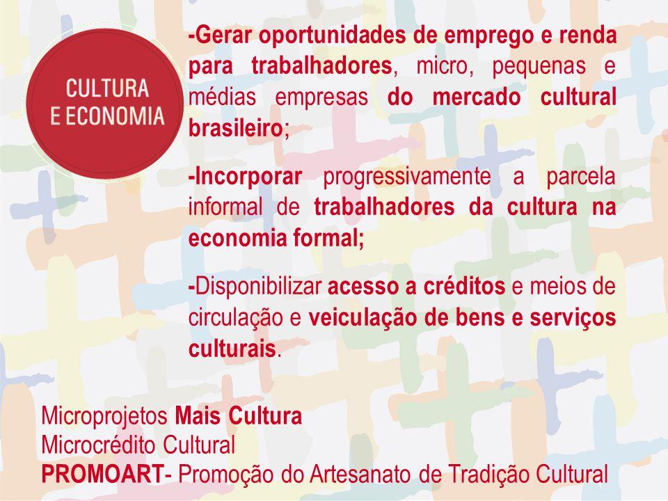 Microprojetos Mais Cultura Microcrédito Cultural