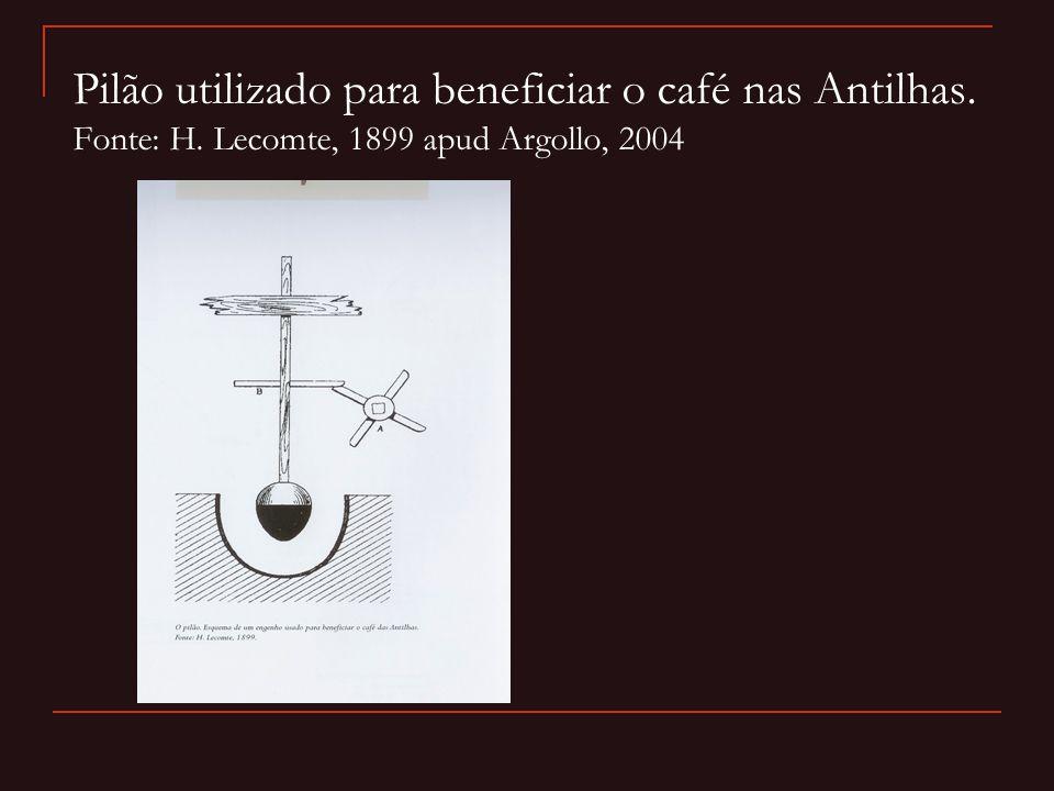 Pilão utilizado para beneficiar o café nas Antilhas. Fonte: H