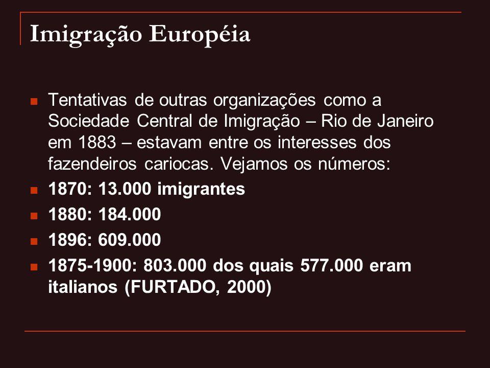 Imigração Européia