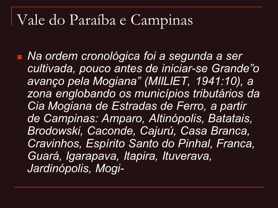 Vale do Paraíba e Campinas