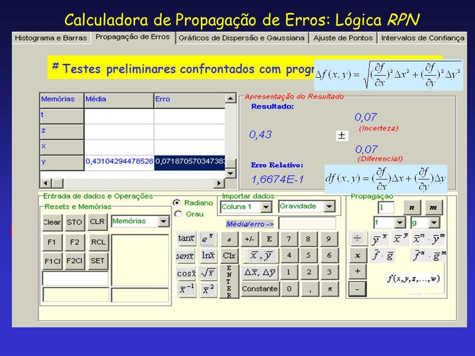 Calculadora de Propagação de Erros: Lógica RPN