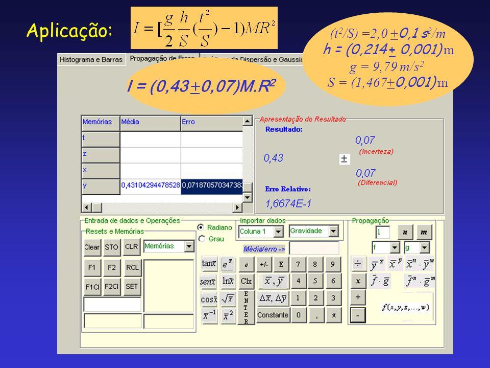 Aplicação: I = (0,43 +0,07)M.R2 (t2/S) =2,0 +0,1 s2/m