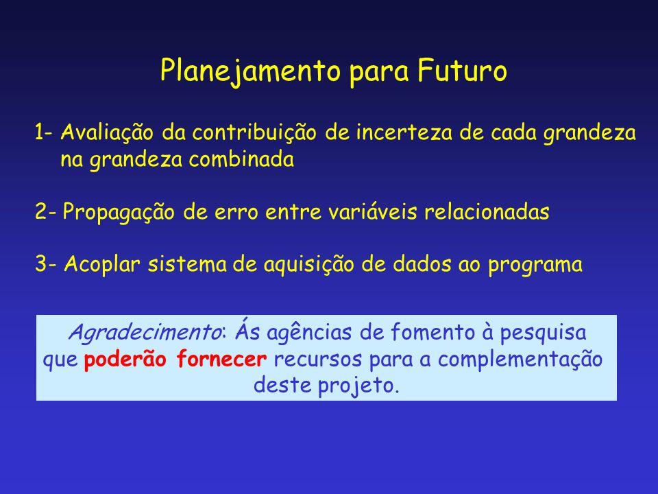 Planejamento para Futuro